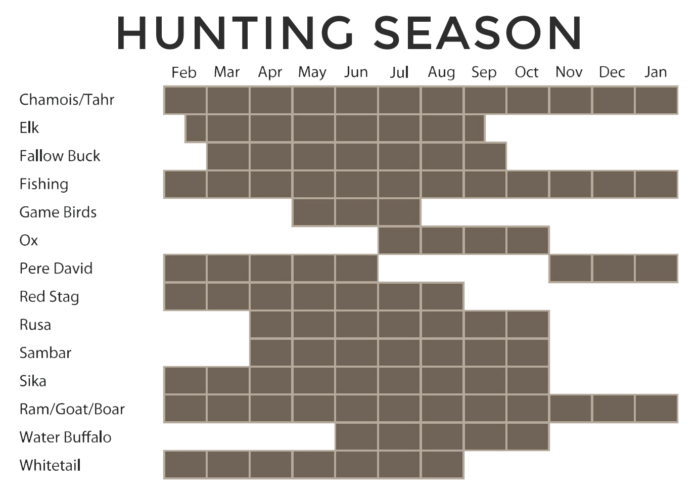 New Zealand Safaris hunting season